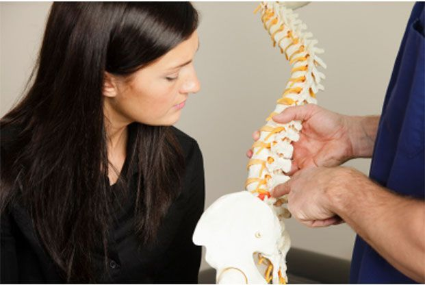 Back Pain Caused from Poor posture