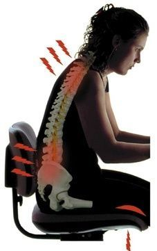 Chiropractor helping with poor posture