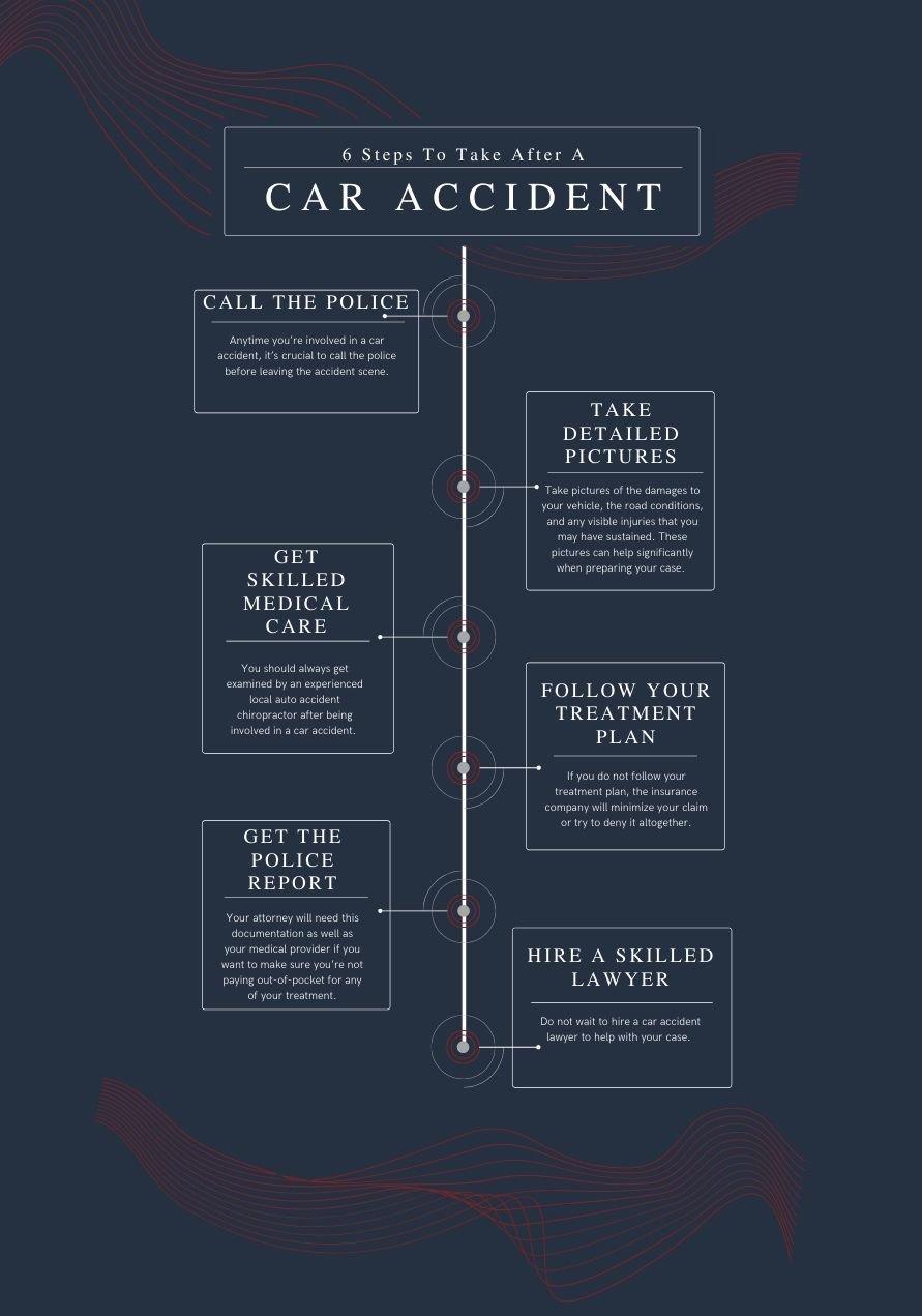 steps-to-take-after-a-car-crash-in-sumner