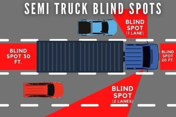 semi-truck-accident-blind-spots-in-savannah