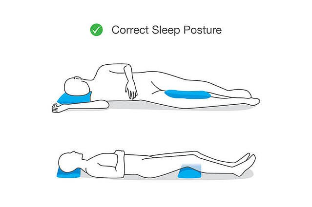 Sleeping Positions for Lower Back Pain